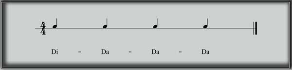 Rhythmussprache mit Steel Tongue Drum lernen